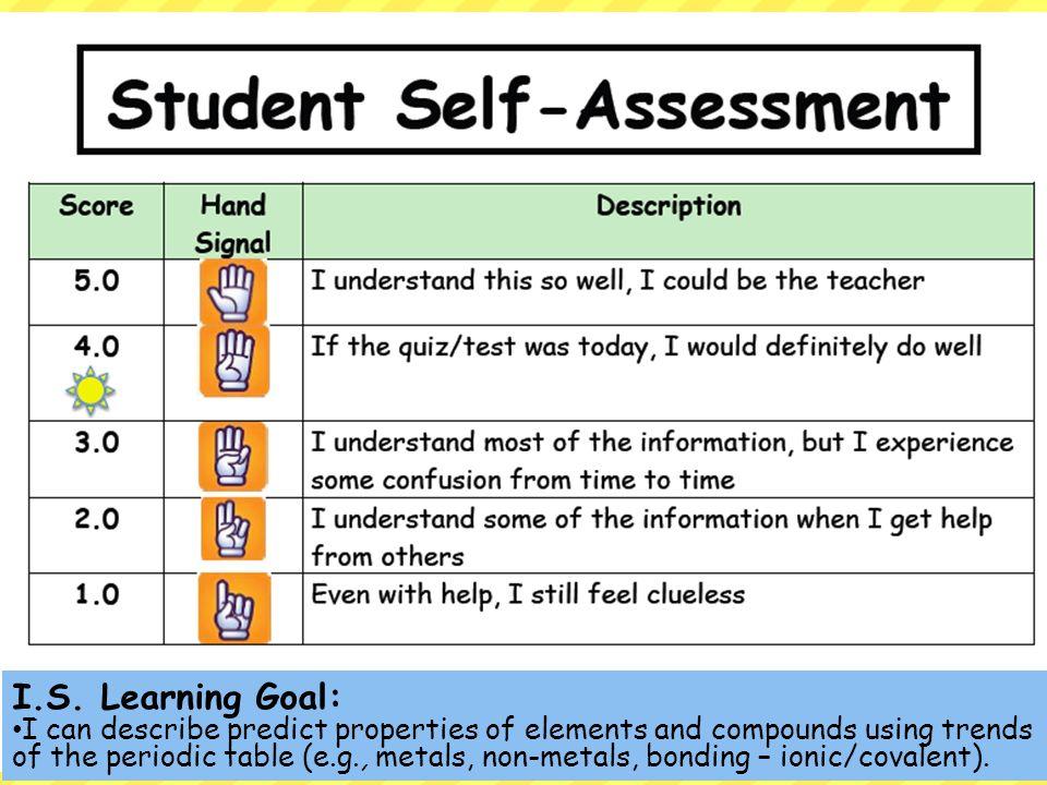 I.S. Learning Goal: