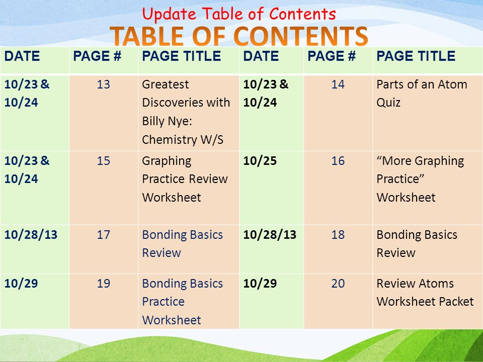 TABLE OF CONTENTS Update Table of Contents DATE PAGE # PAGE TITLE
