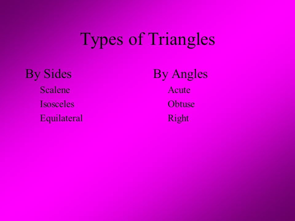 Types of Triangles By Sides By Angles Scalene Isosceles Equilateral