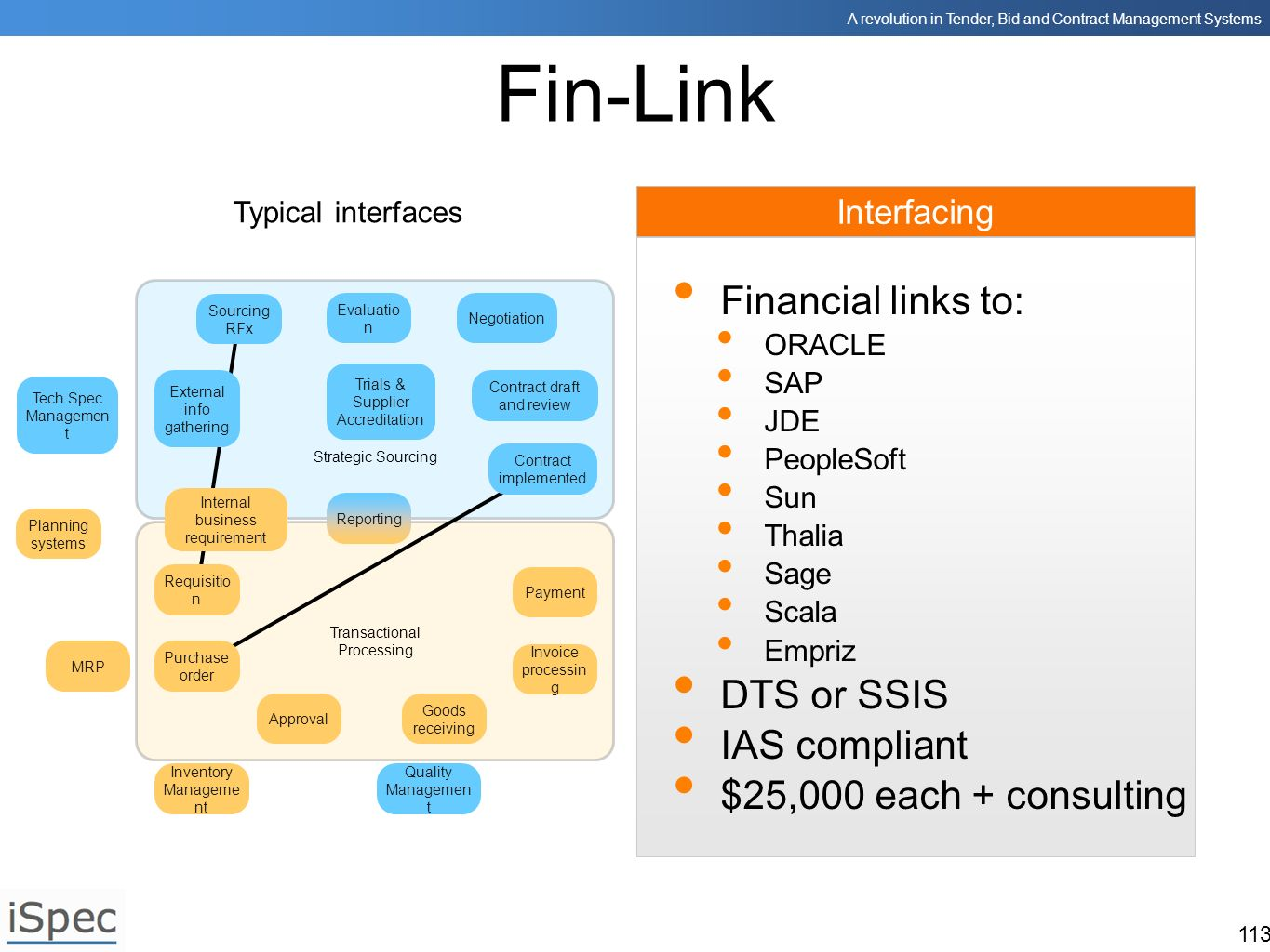 Fin-Link Financial links to: DTS or SSIS IAS compliant