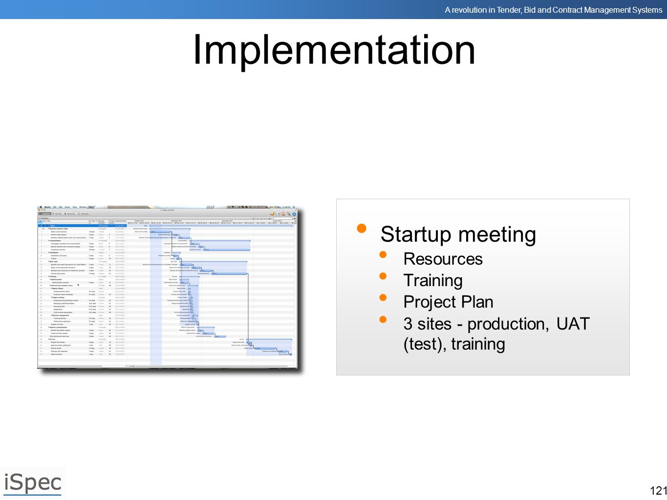 Implementation Startup meeting Resources Training Project Plan