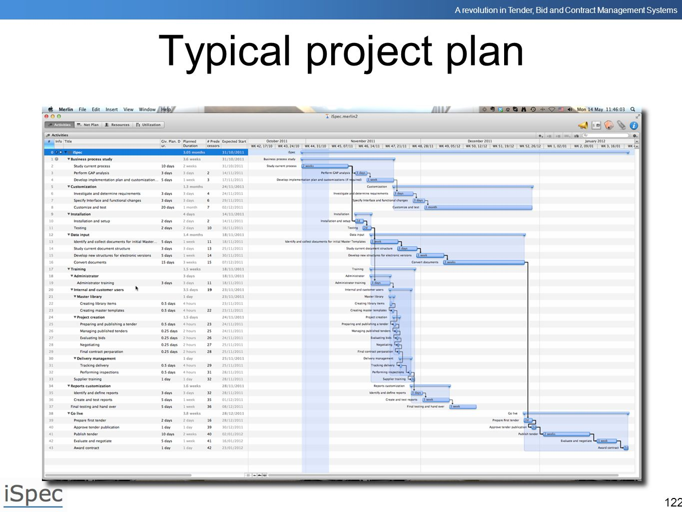 Typical project plan