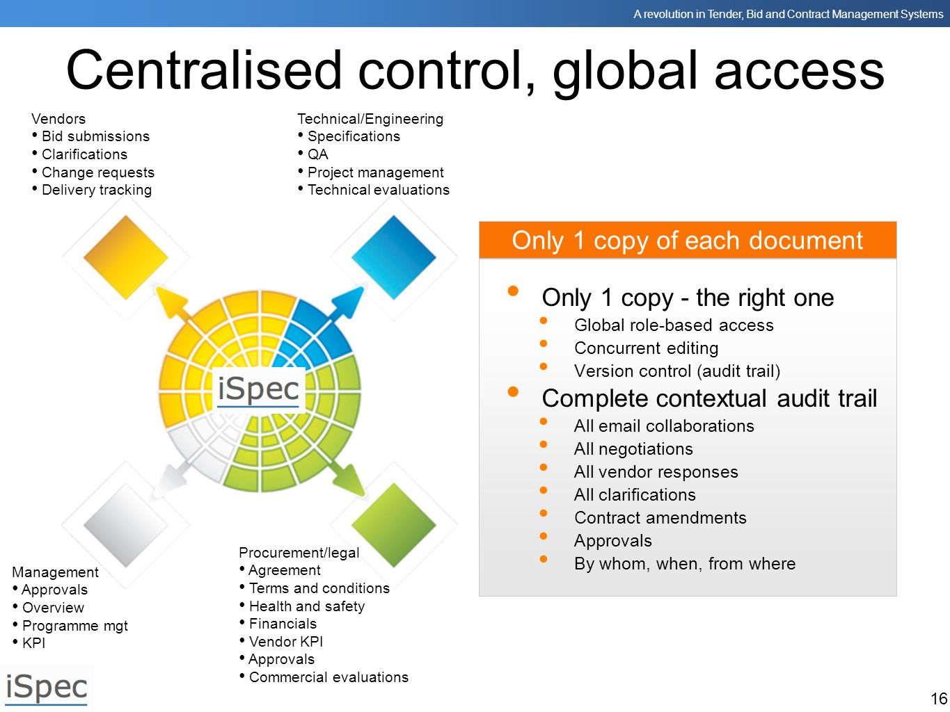 Centralised control, global access