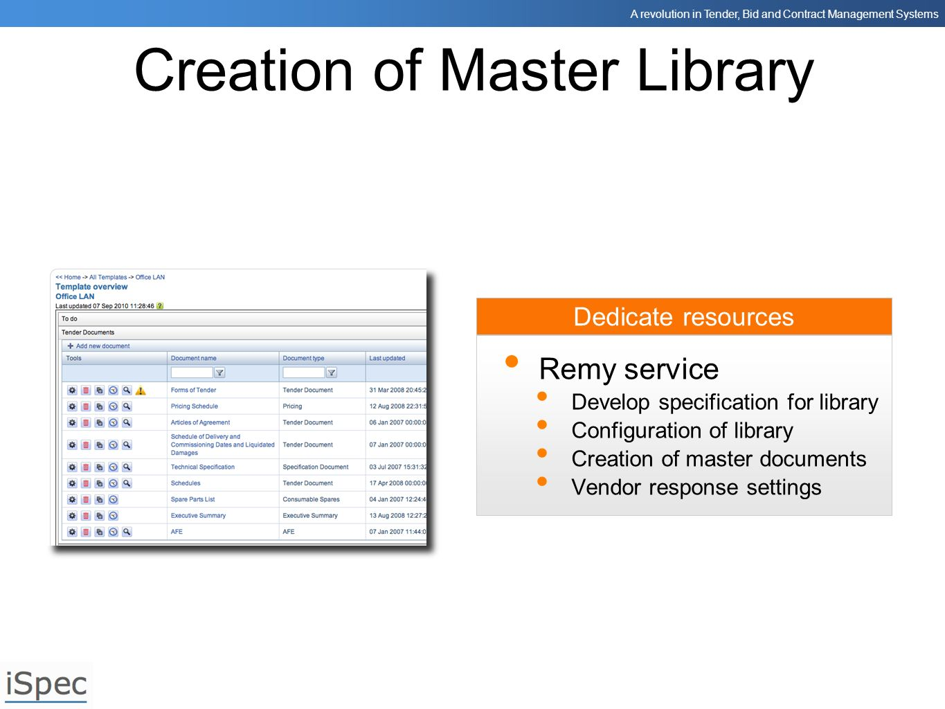Creation of Master Library