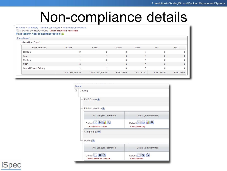 Non-compliance details