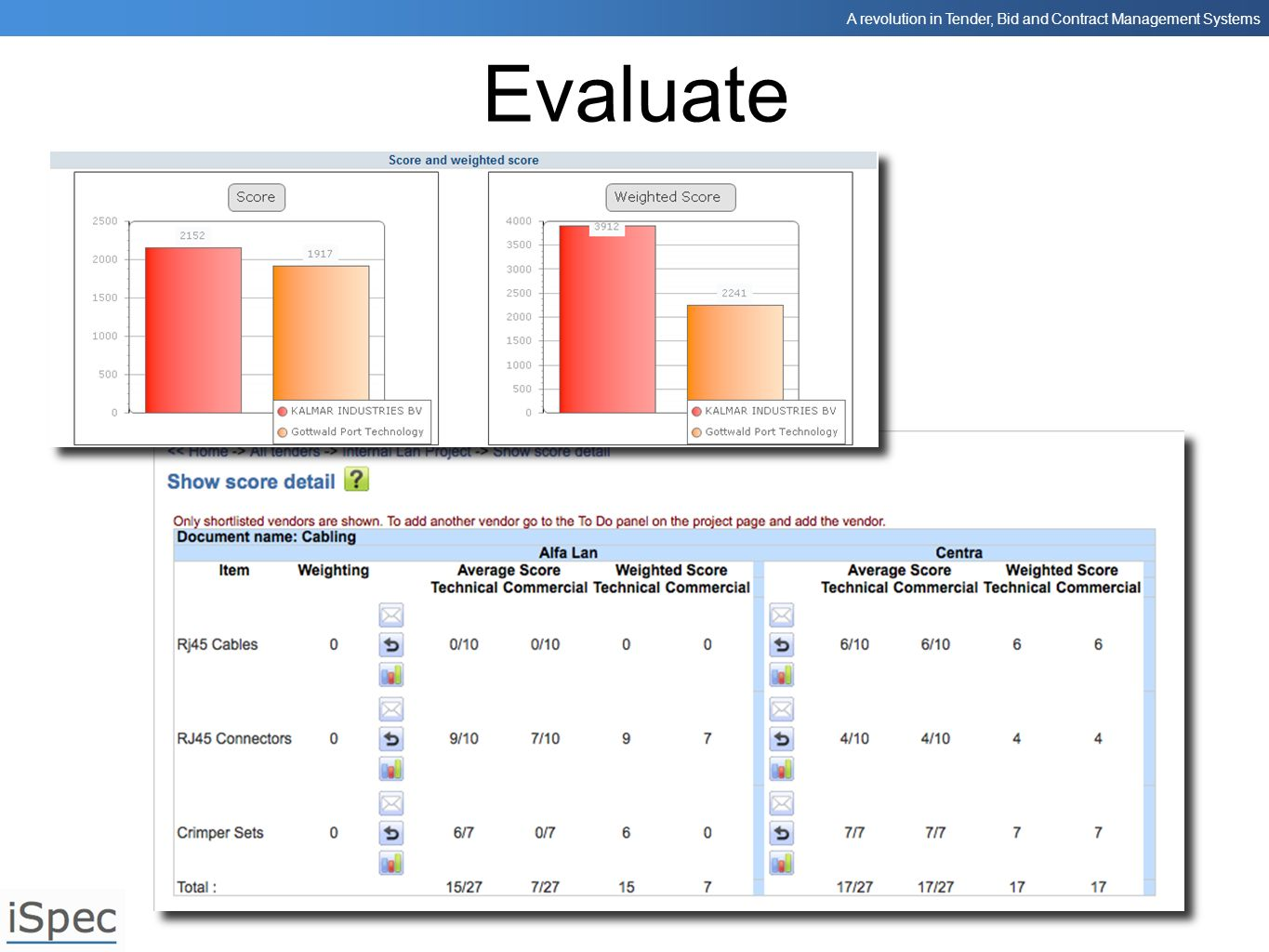 Evaluate As we continue scoring the vendors' responses, iSpec continually updates the evaluation reports.