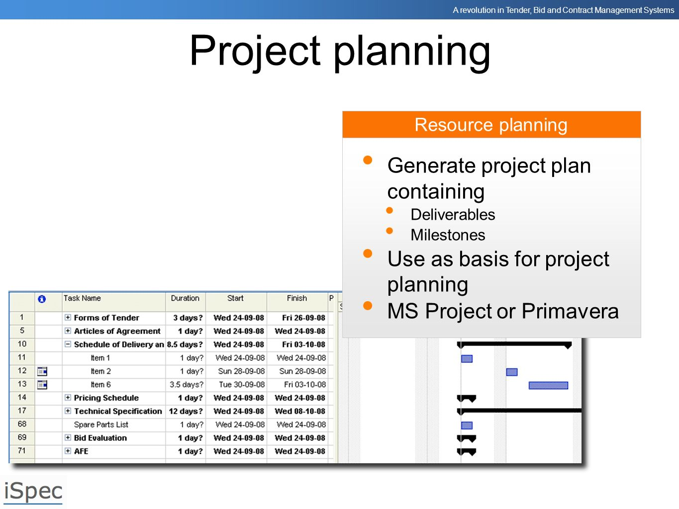 Project planning Generate project plan containing