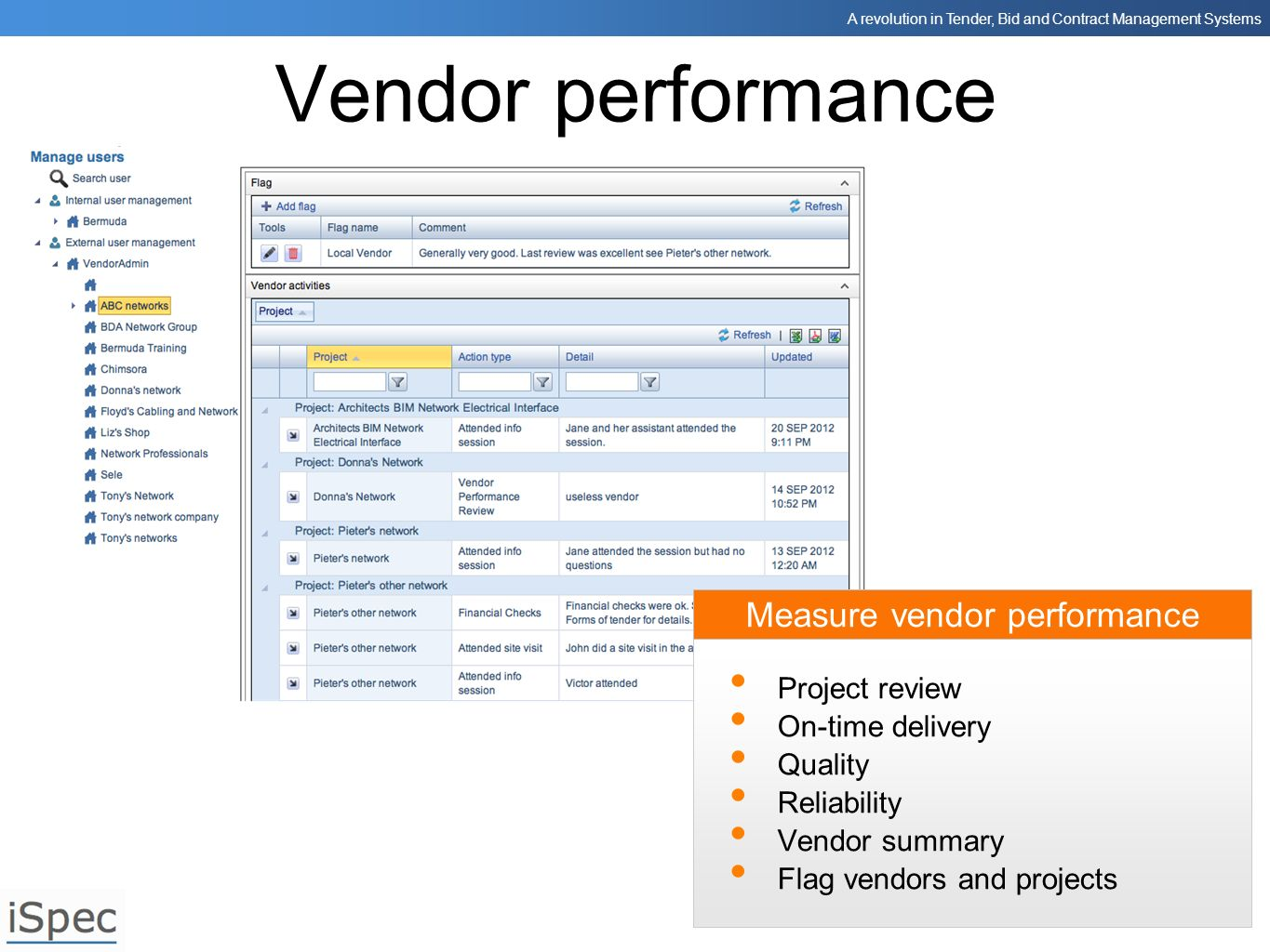 Measure vendor performance