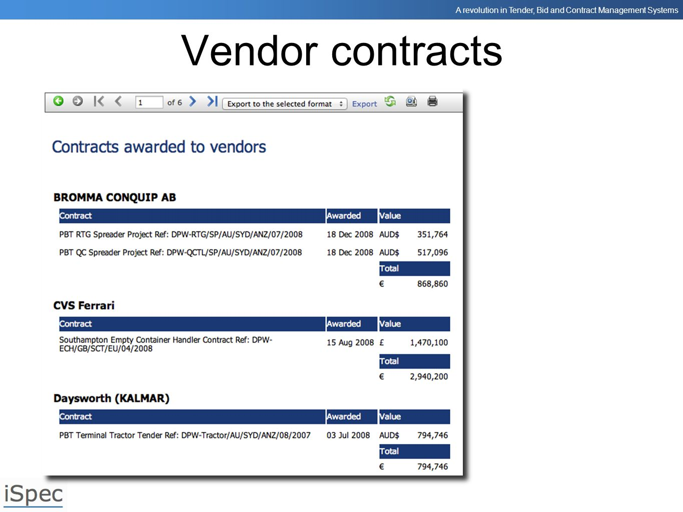Vendor contracts Various reports regarding vendor participation, spend, etc are available.