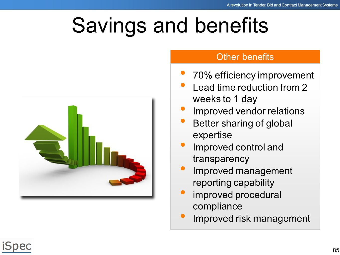 Savings and benefits 70% efficiency improvement