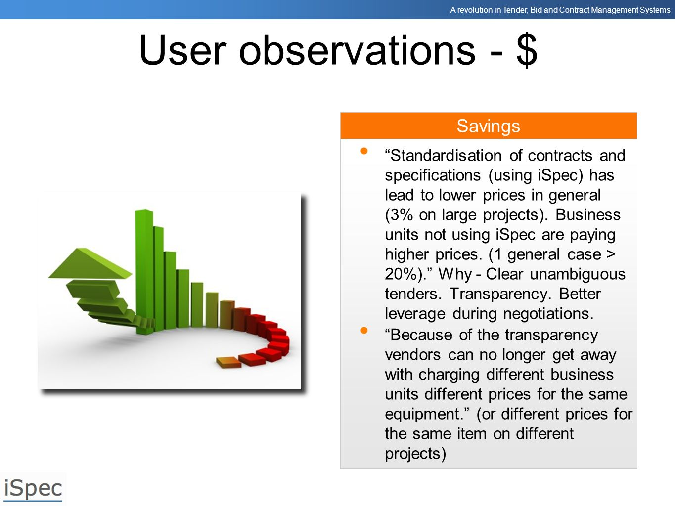 User observations - $ Savings