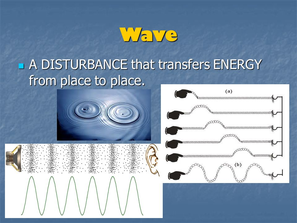 Wave A DISTURBANCE that transfers ENERGY from place to place.