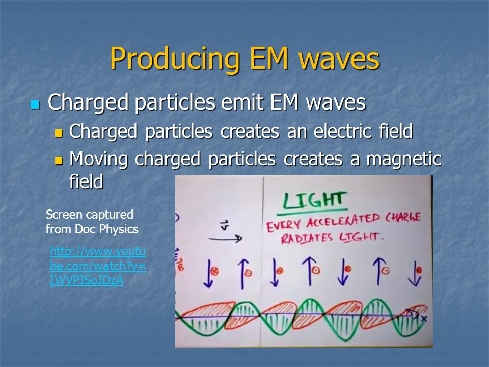 Producing EM waves Charged particles emit EM waves