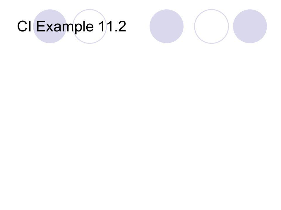 CI Example 11.2