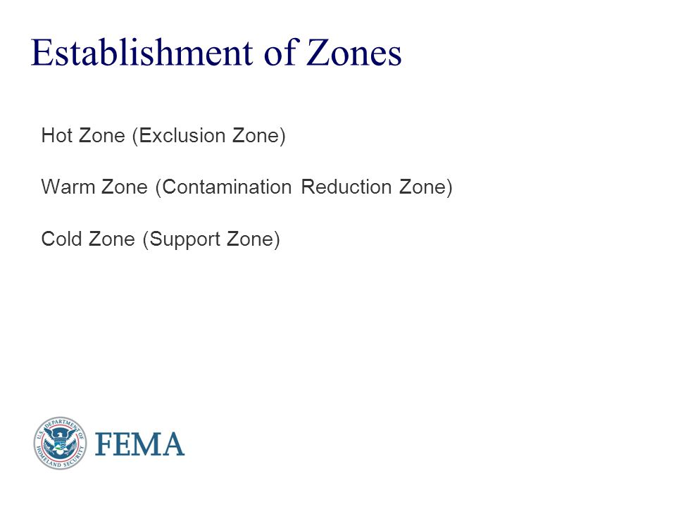 Establishment of Zones