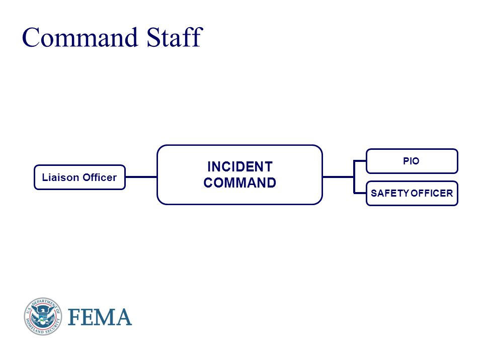 Command Staff INCIDENT COMMAND PIO Liaison Officer SAFETY OFFICER
