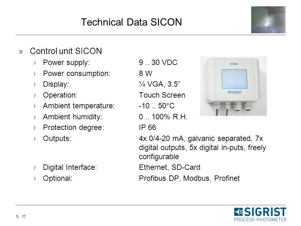 Technical Data SICON Control unit SICON Power supply: 9 .. 30 VDC