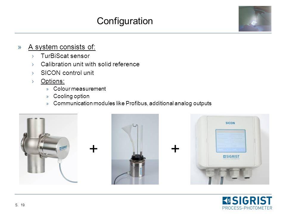 + + Configuration A system consists of: TurBiScat sensor