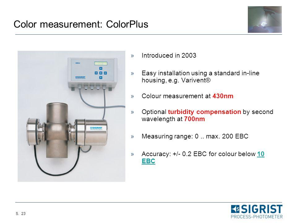 Color measurement: ColorPlus