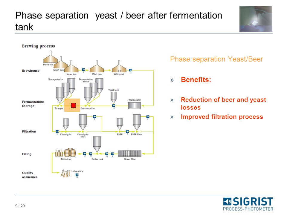 Phase separation yeast / beer after fermentation tank