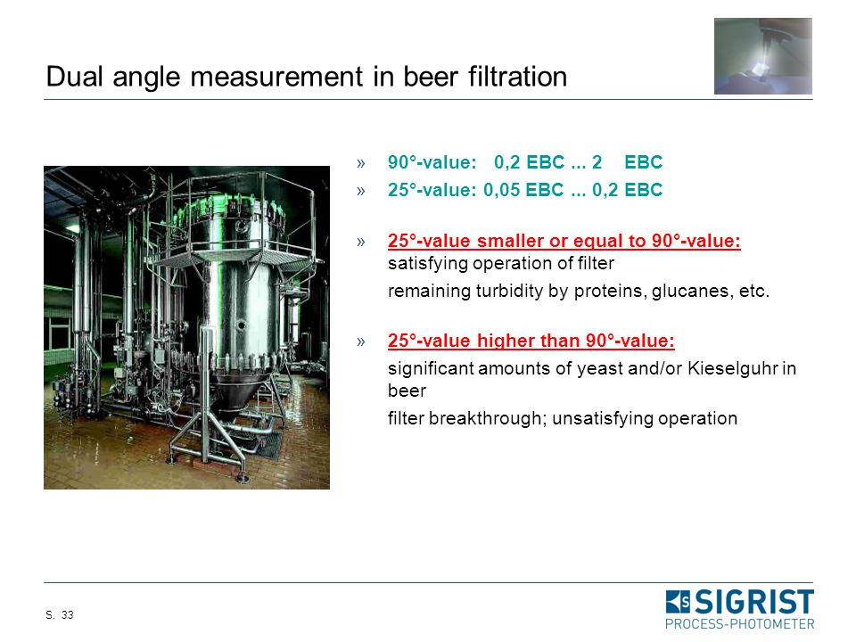 Dual angle measurement in beer filtration