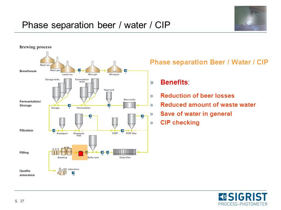 Phase separation beer / water / CIP