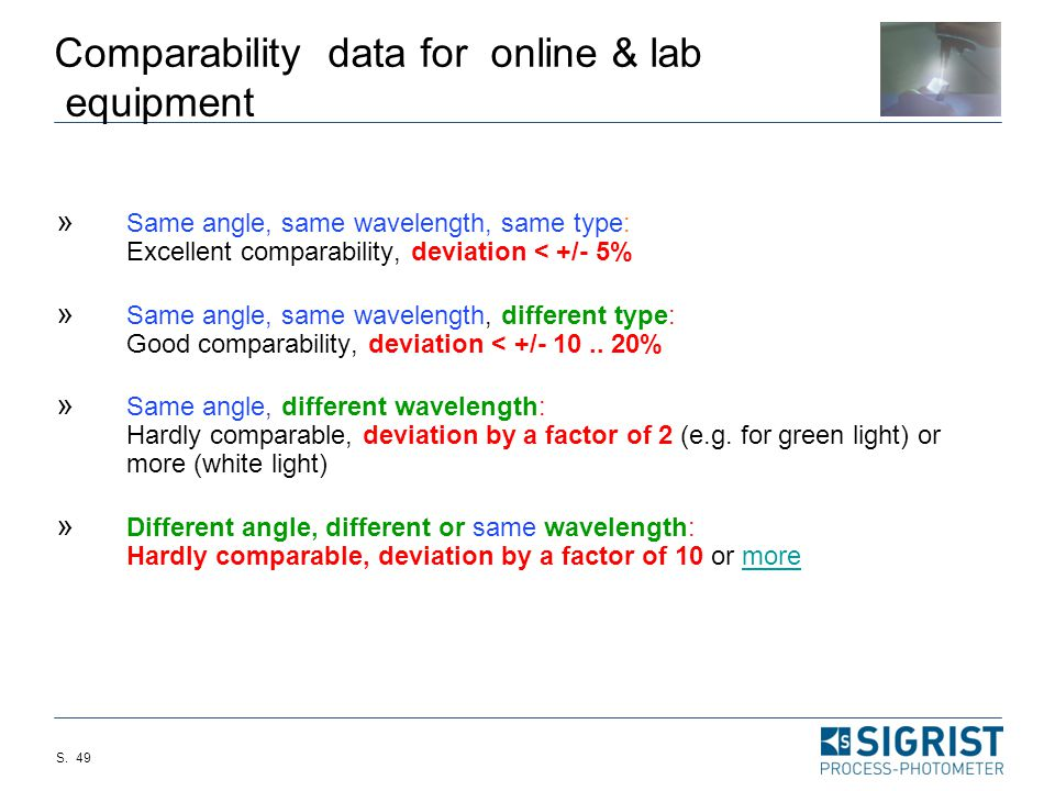 Comparability data for online & lab equipment