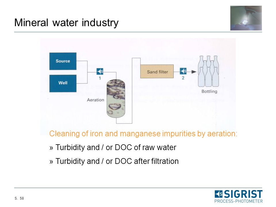 Mineral water industry