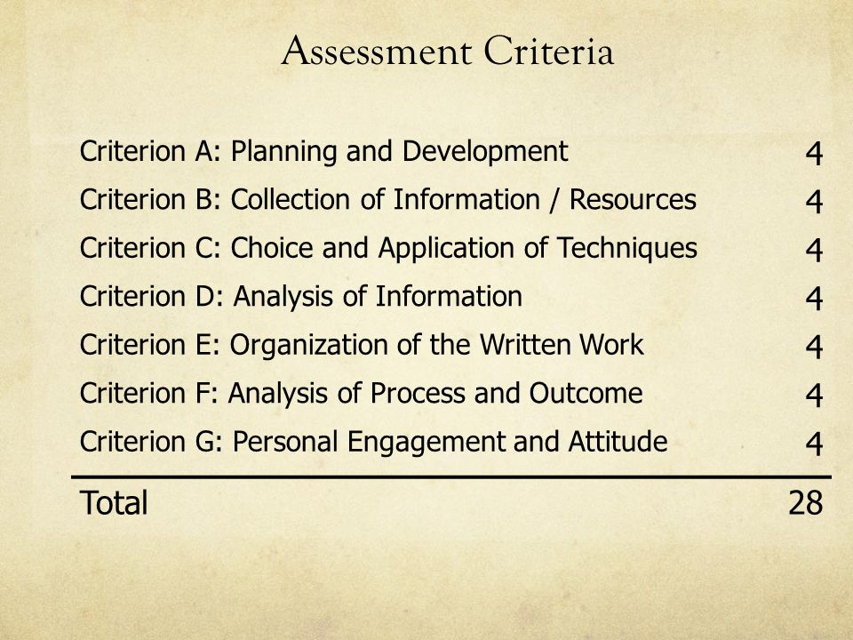 Assessment Criteria 4 Total 28 Criterion A: Planning and Development
