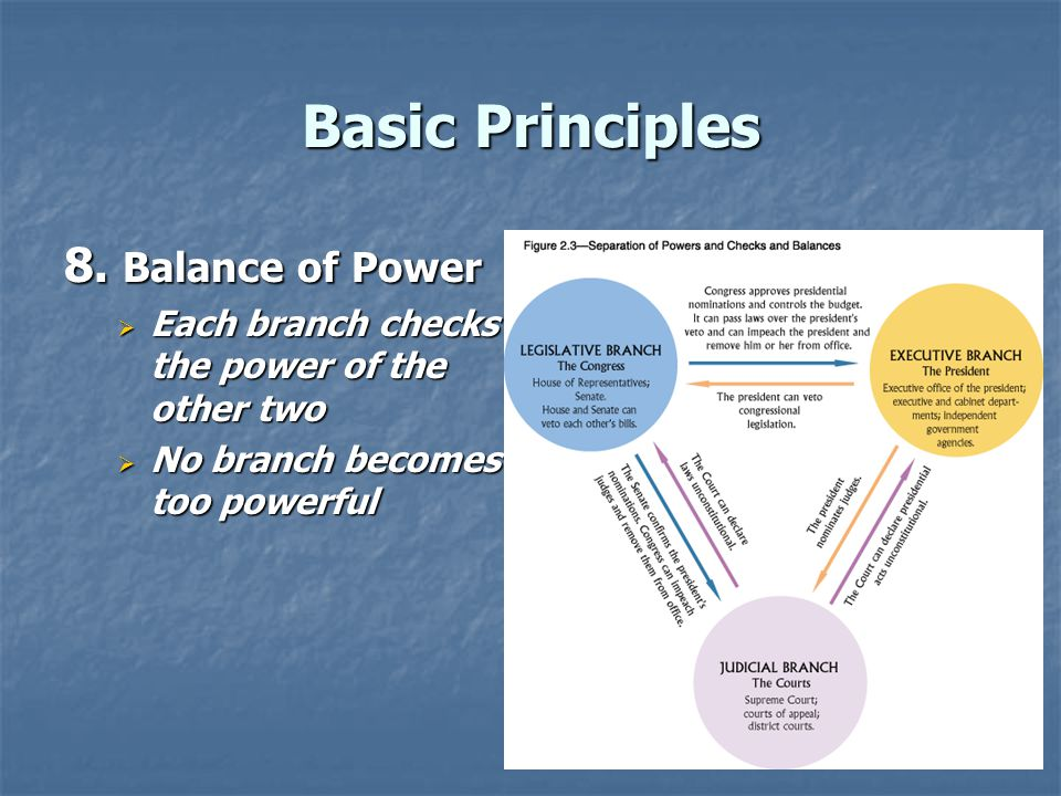 Basic Principles 8. Balance of Power
