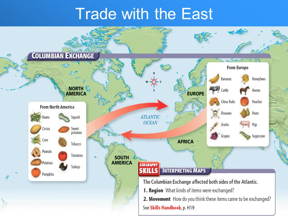 Trade with the East