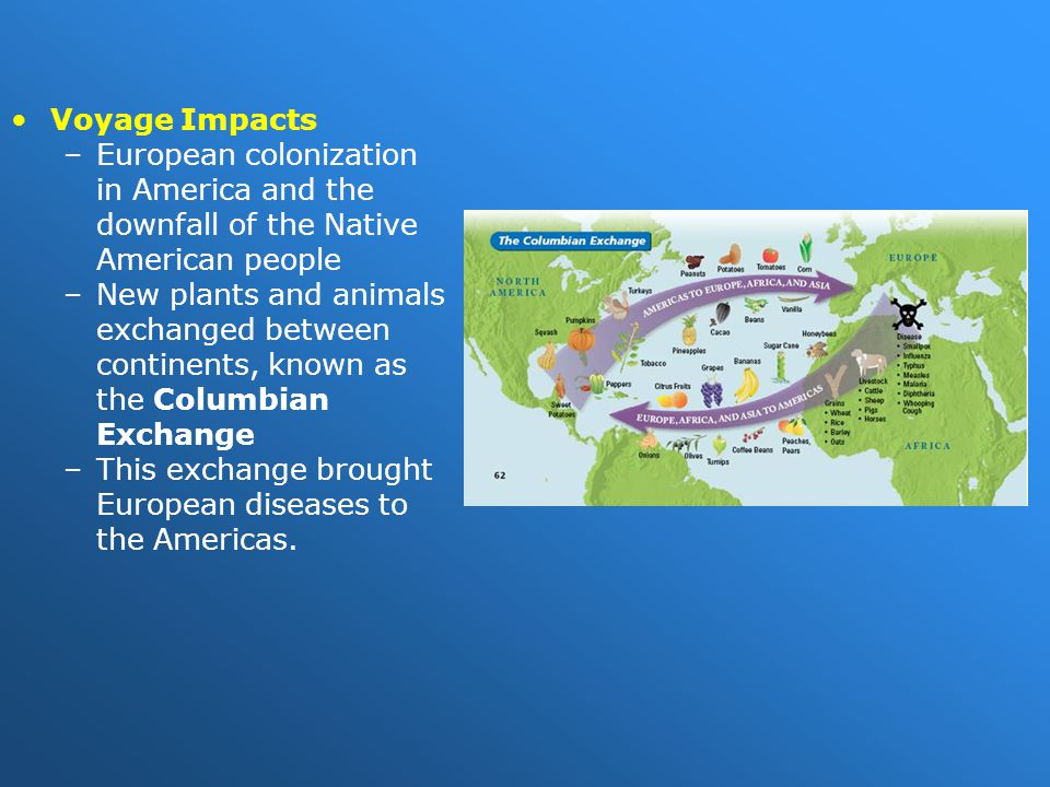 Voyage Impacts European colonization in America and the downfall of the Native American people.