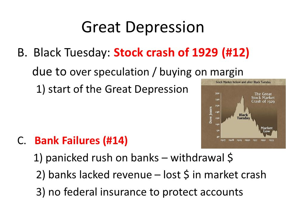 Great Depression Black Tuesday: Stock crash of 1929 (#12)