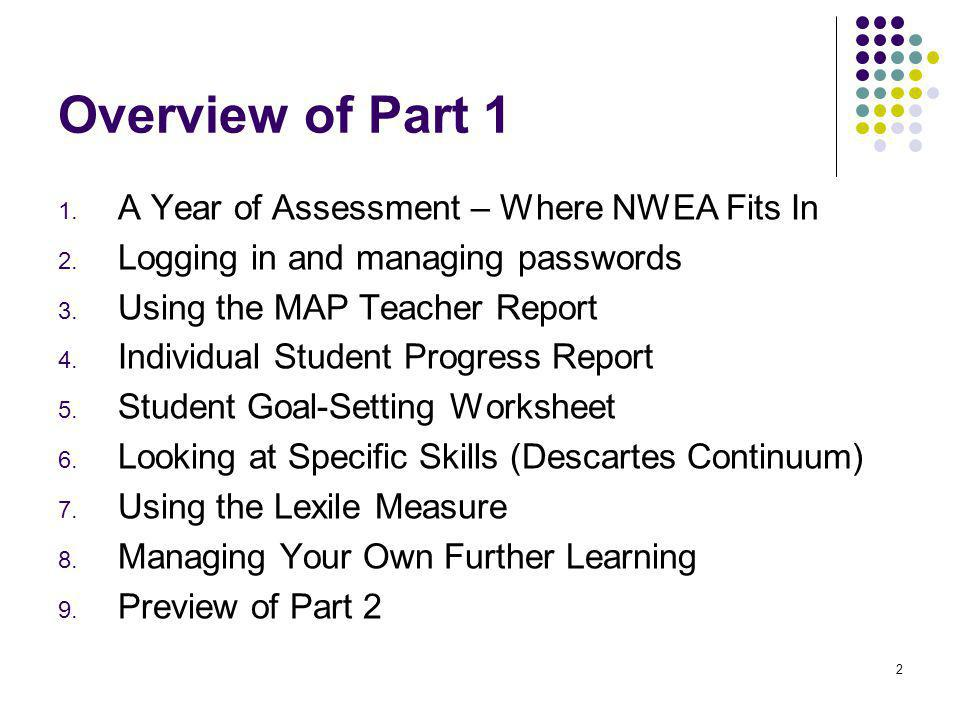 Overview of Part 1 A Year of Assessment – Where NWEA Fits In