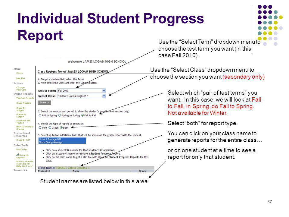 Individual Student Progress Report