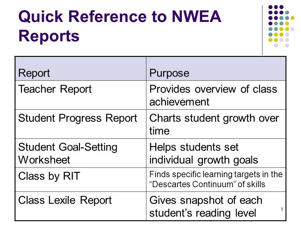 Quick Reference to NWEA Reports