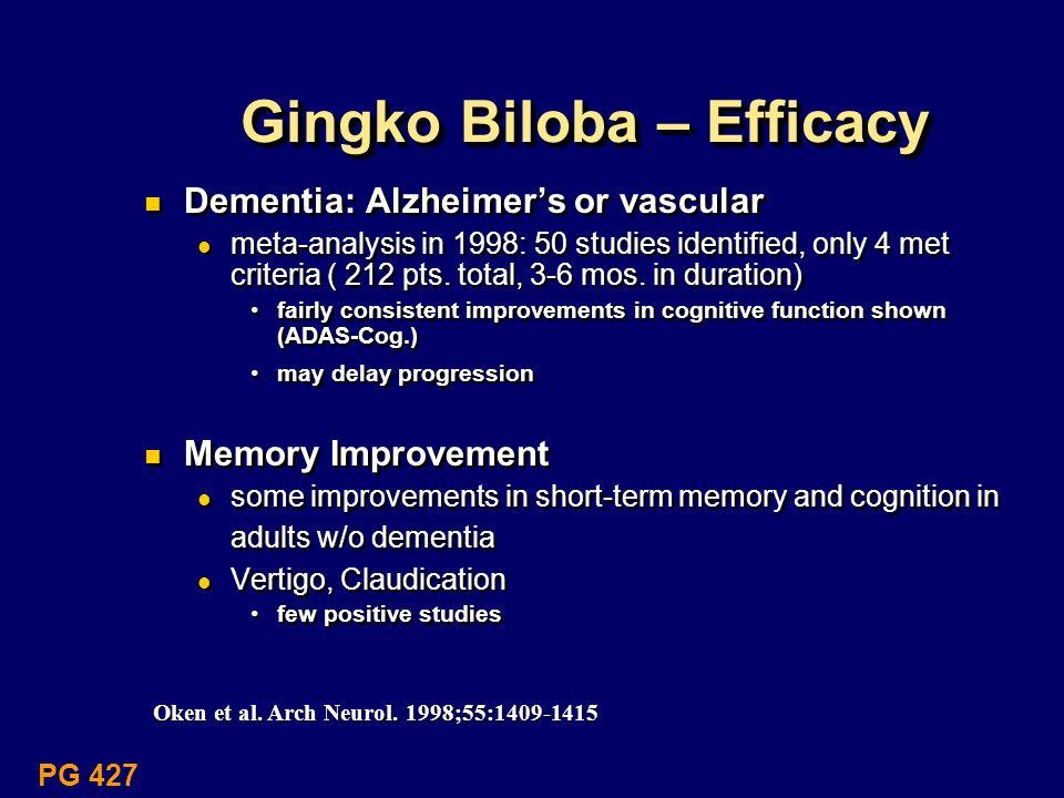 Gingko Biloba – Efficacy