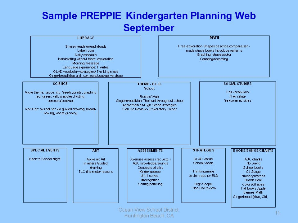 Sample PREPPIE Kindergarten Planning Web September