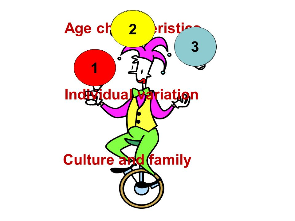 Early Childhood Educators Must Juggle All Three Components
