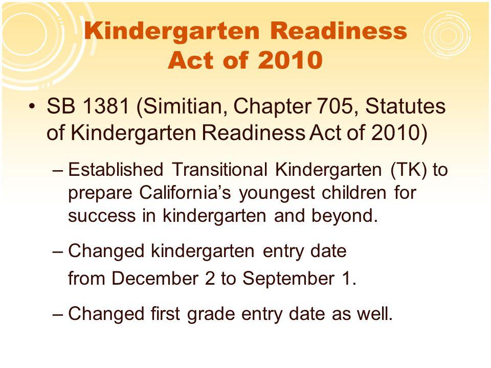 Kindergarten Readiness Act of 2010