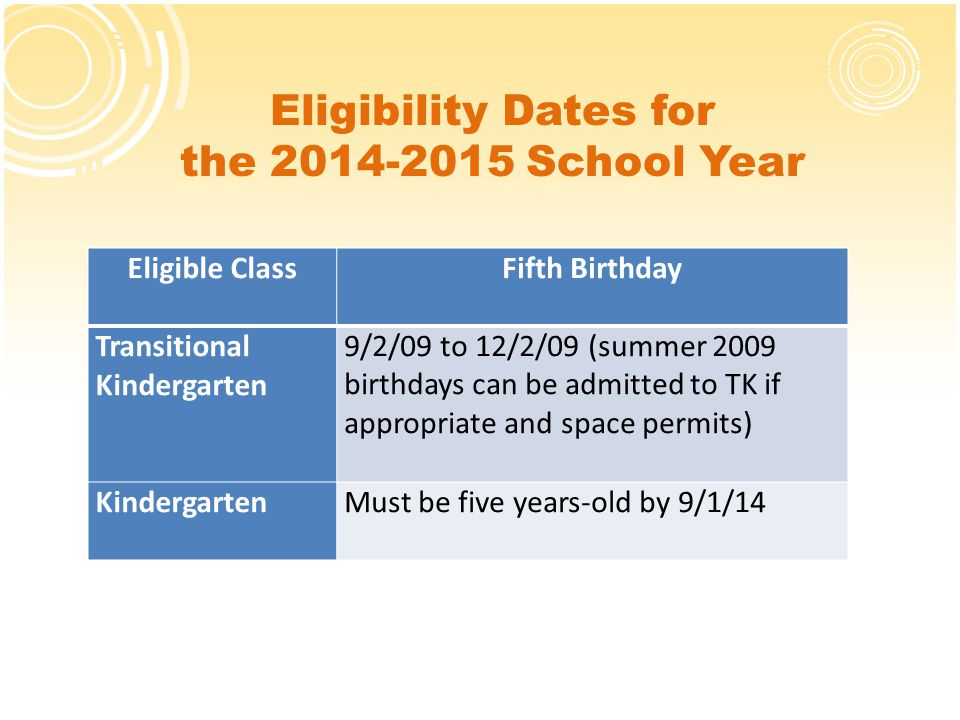 Eligibility Dates for the 2014-2015 School Year