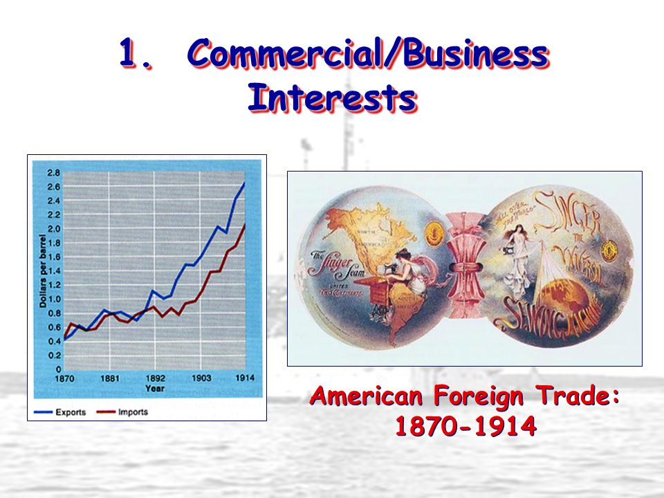 1. Commercial/Business Interests American Foreign Trade: 1870-1914