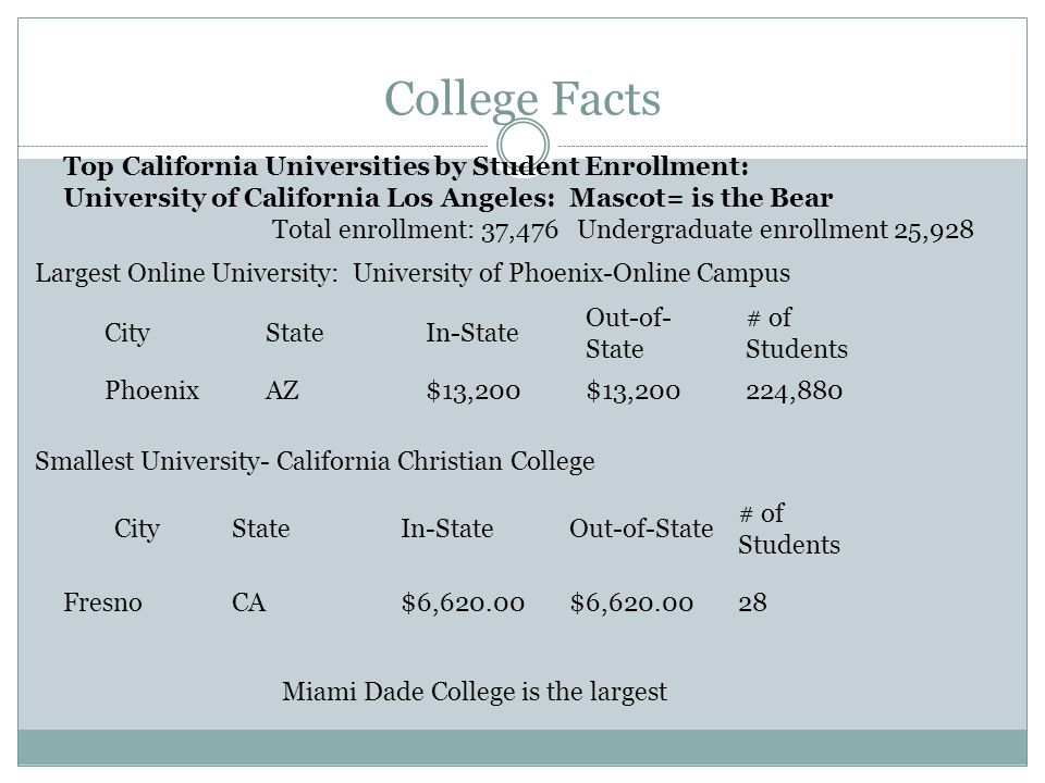 Miami Dade College is the largest