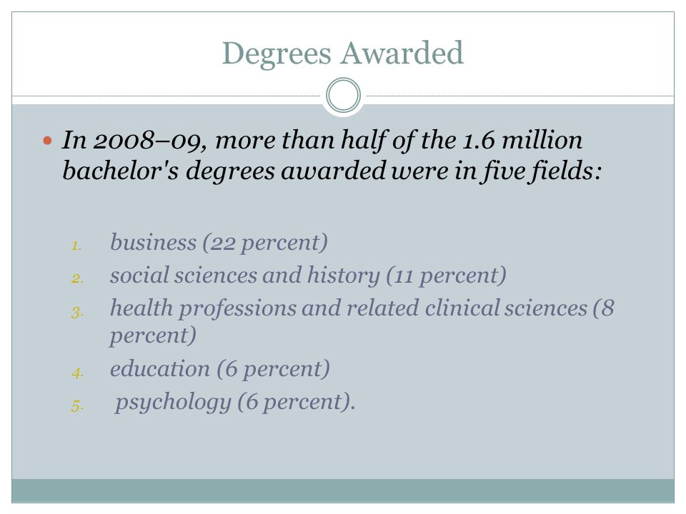 Degrees Awarded In 2008–09, more than half of the 1.6 million bachelor s degrees awarded were in five fields: