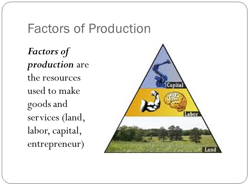 Factors of Production Factors of production are the resources used to make goods and services (land, labor, capital, entrepreneur)