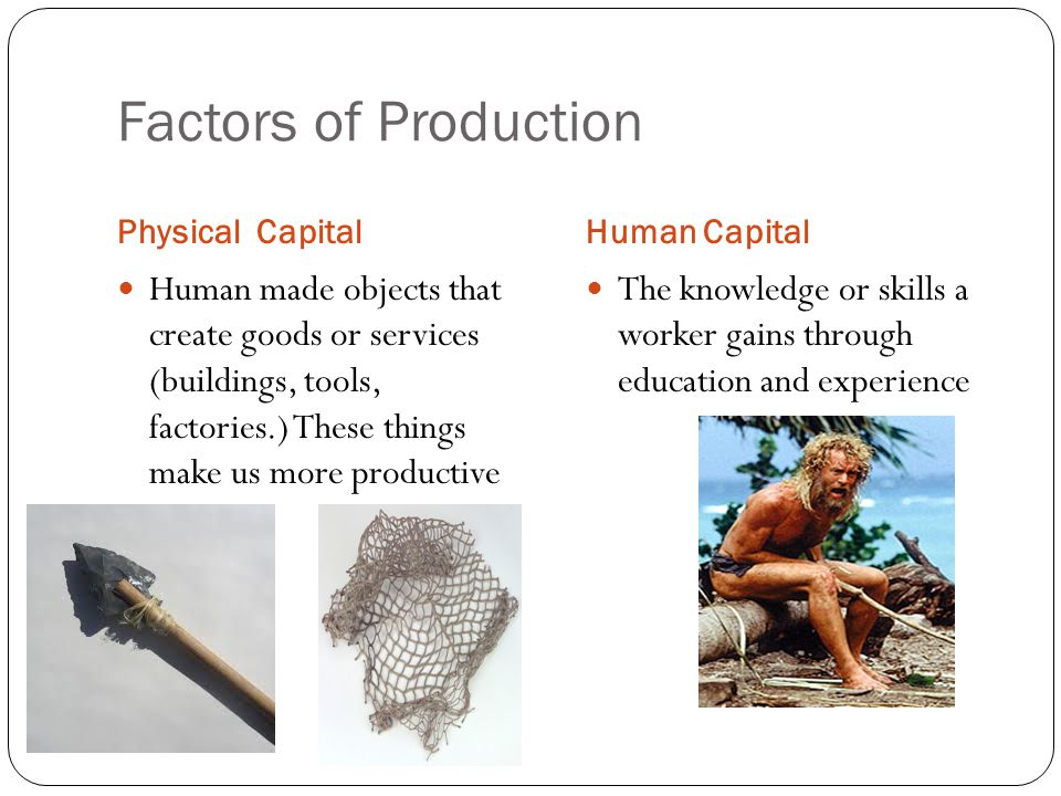 Factors of Production Physical Capital. Human Capital.