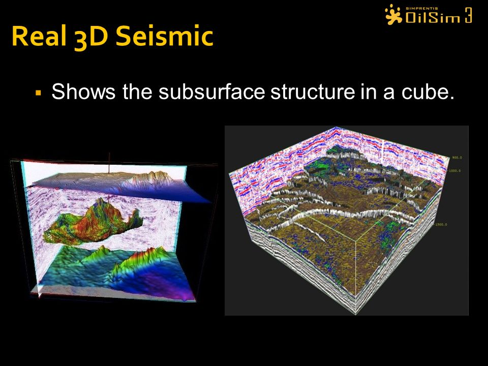 Real 3D Seismic Shows the subsurface structure in a cube.