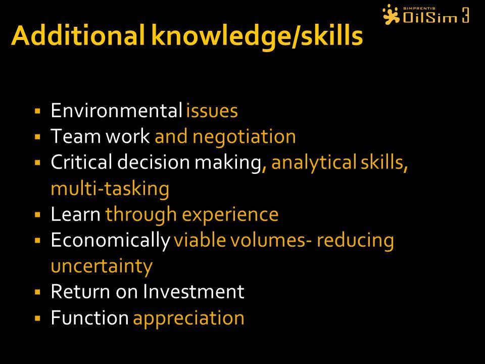 Additional knowledge/skills
