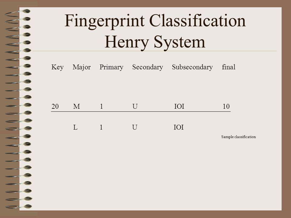 Fingerprint Classification Henry System