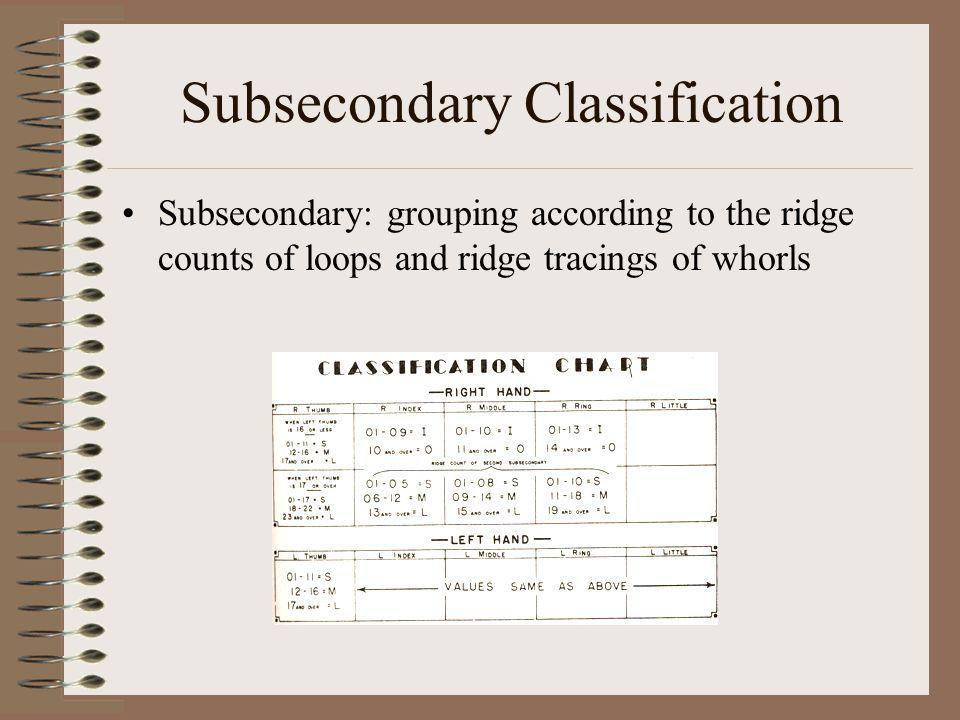 Subsecondary Classification